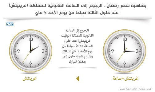 رمضان جا و جا بخيرو..الرجوع إلى الساعة القانونية للمملكة (غرينيتش) عند حلول الثالثة صباحا من يوم الأحد 5 ماي