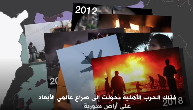 سوريا من يقاتل من ؟